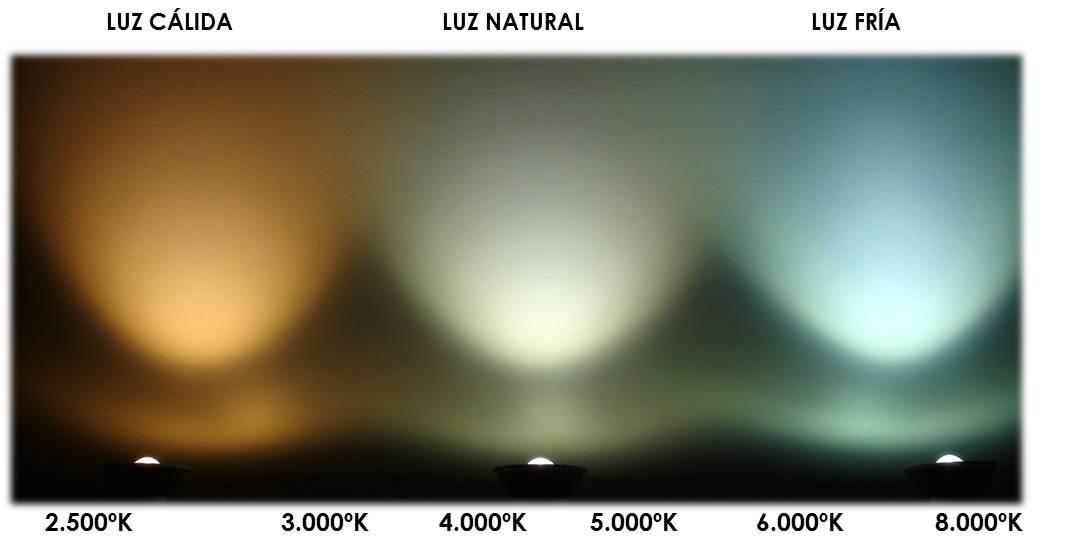 Temperatura de la luz